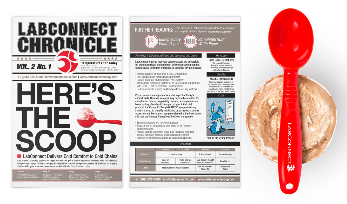 labconnect direct mailer